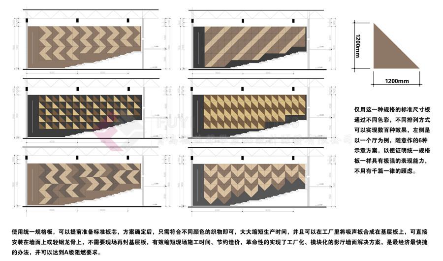 多效果标准尺寸吸声板